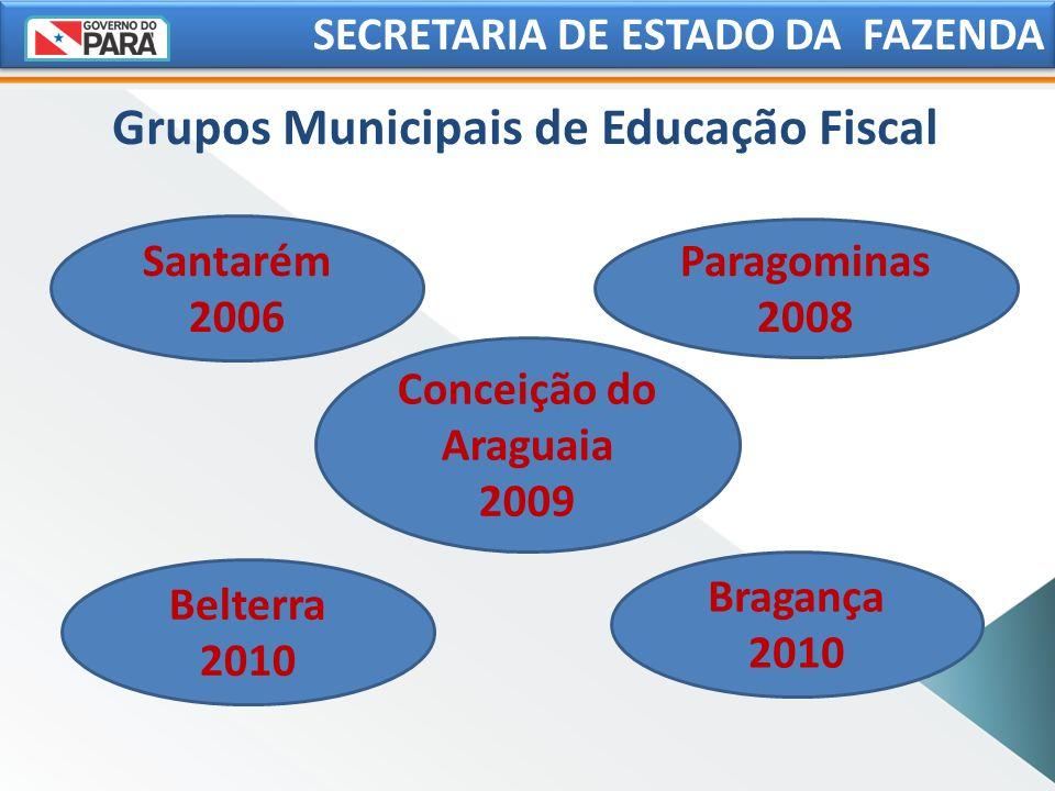 Grupos Municipais de Educação Fiscal