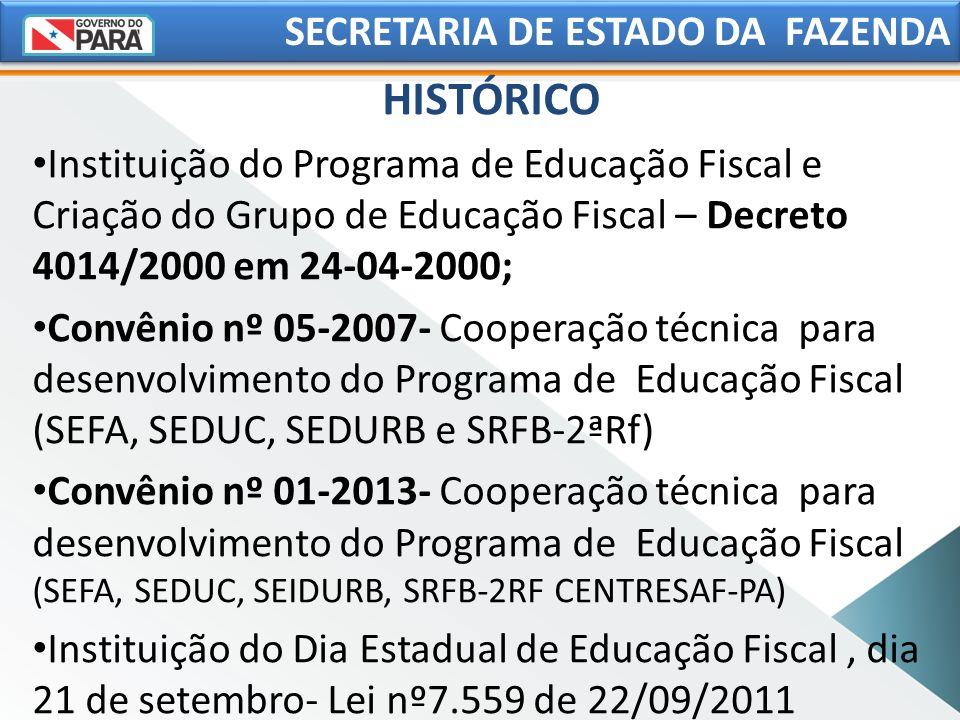 HISTÓRICO SECRETARIA DE ESTADO DA FAZENDA