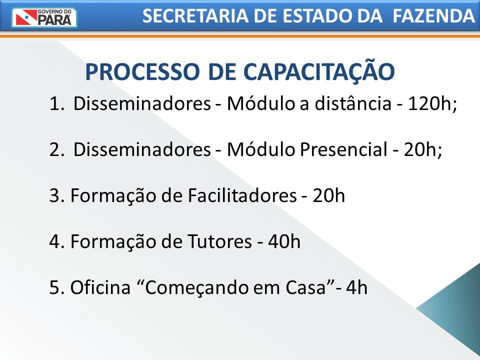 PROCESSO DE CAPACITAÇÃO