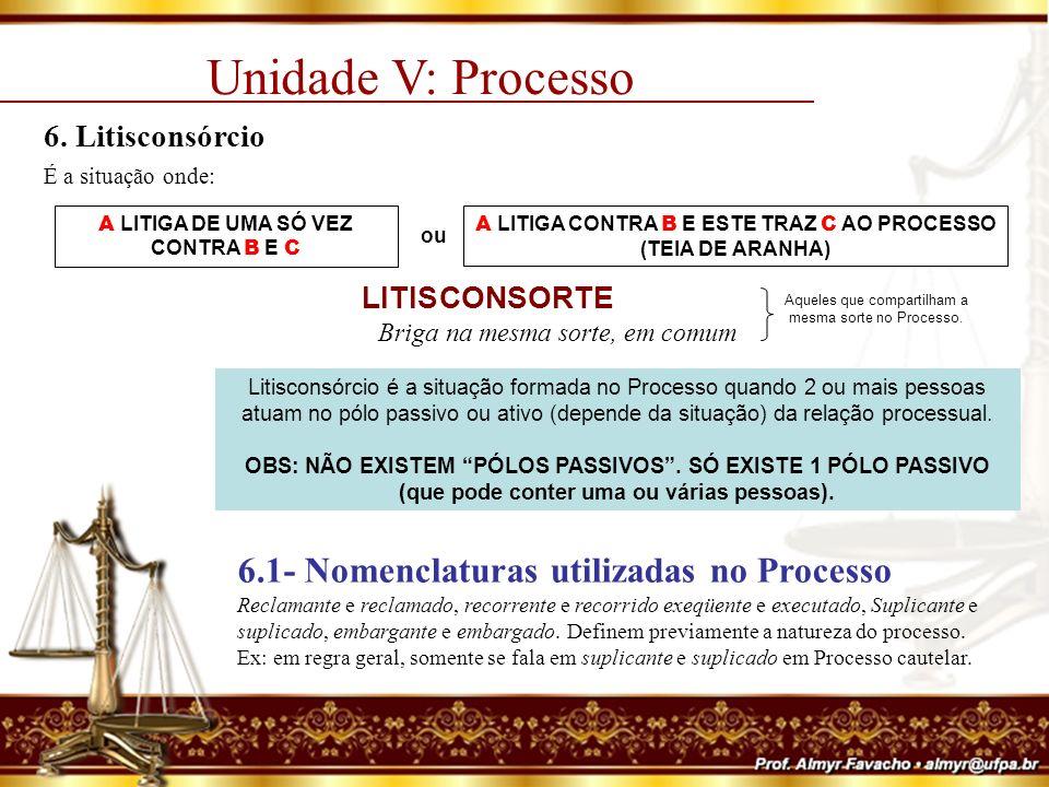Unidade V: Processo 6. Litisconsórcio. É a situação onde: A LITIGA DE UMA SÓ VEZ CONTRA B E C.