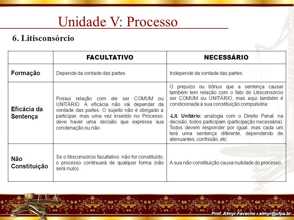 Unidade V: Processo 6. Litisconsórcio FACULTATIVO NECESSÁRIO Formação