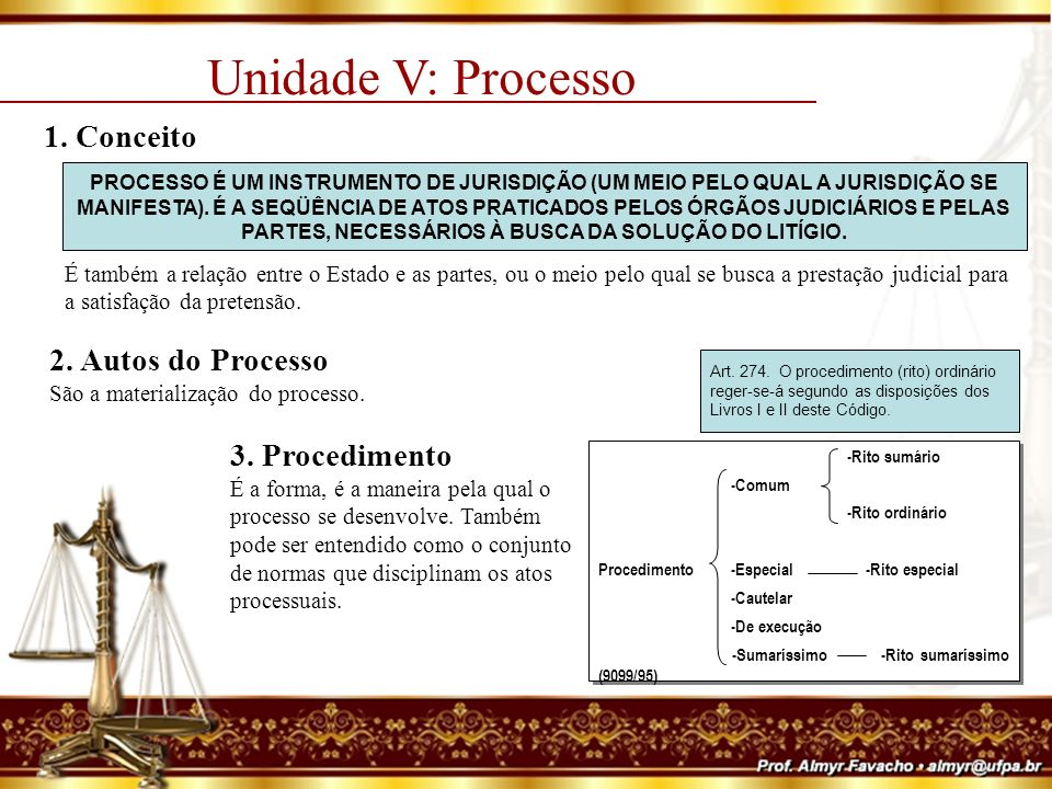 Unidade V: Processo 1. Conceito