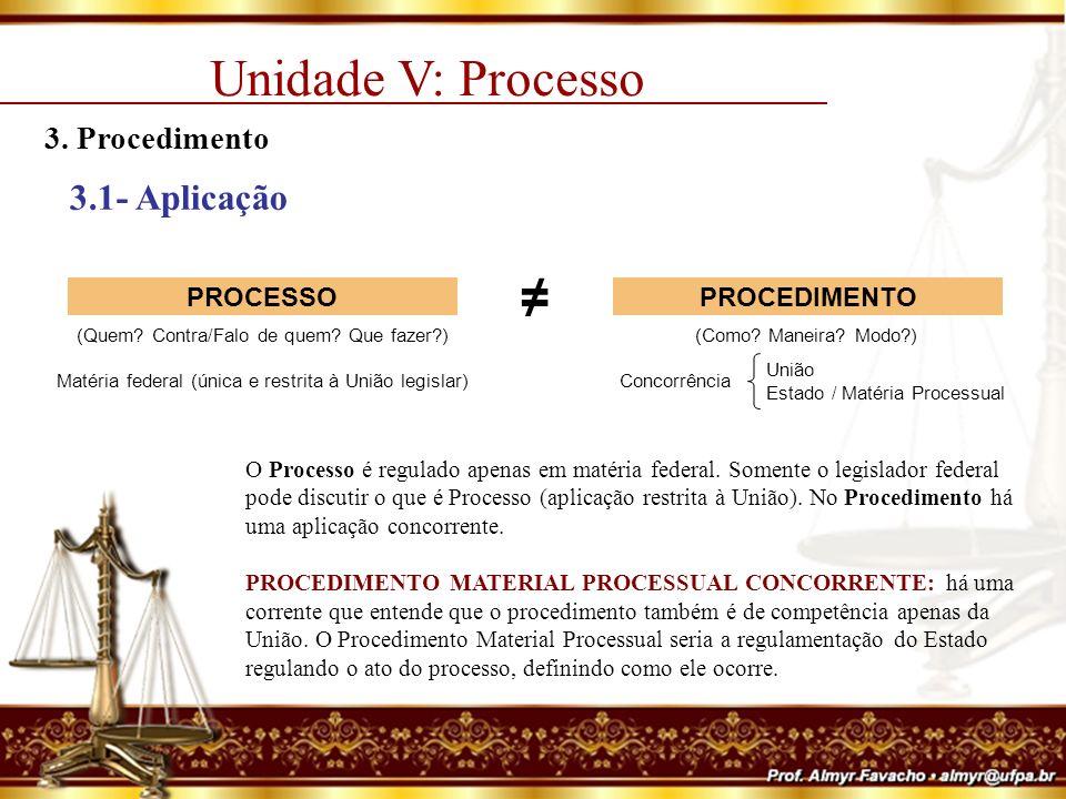 Unidade V: Processo ≠ 3.1- Aplicação 3. Procedimento PROCESSO