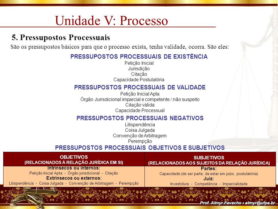 Unidade V: Processo 5. Pressupostos Processuais