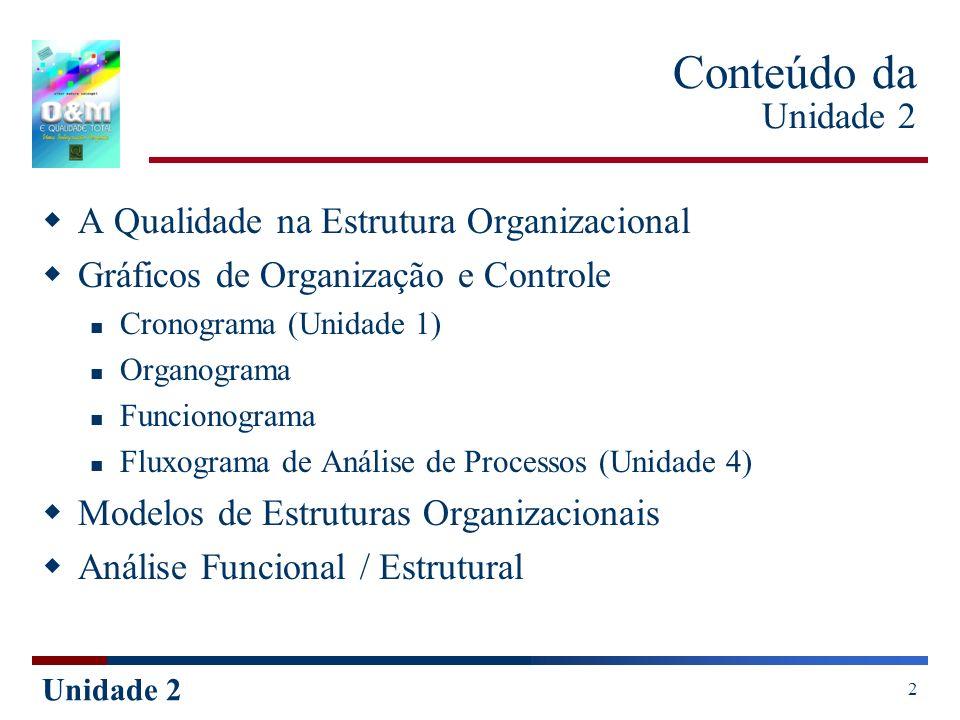 Conteúdo da Unidade 2 A Qualidade na Estrutura Organizacional