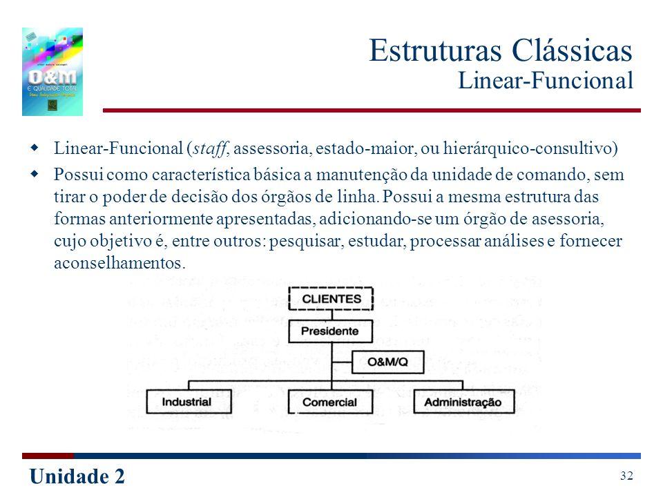 Estruturas Clássicas Linear-Funcional