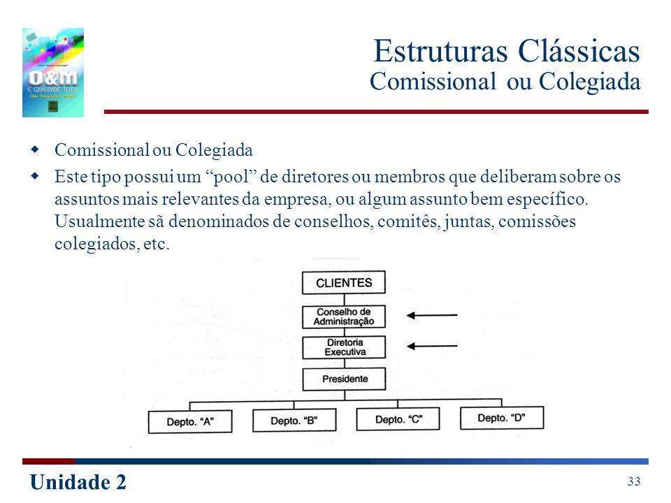 Estruturas Clássicas Comissional ou Colegiada
