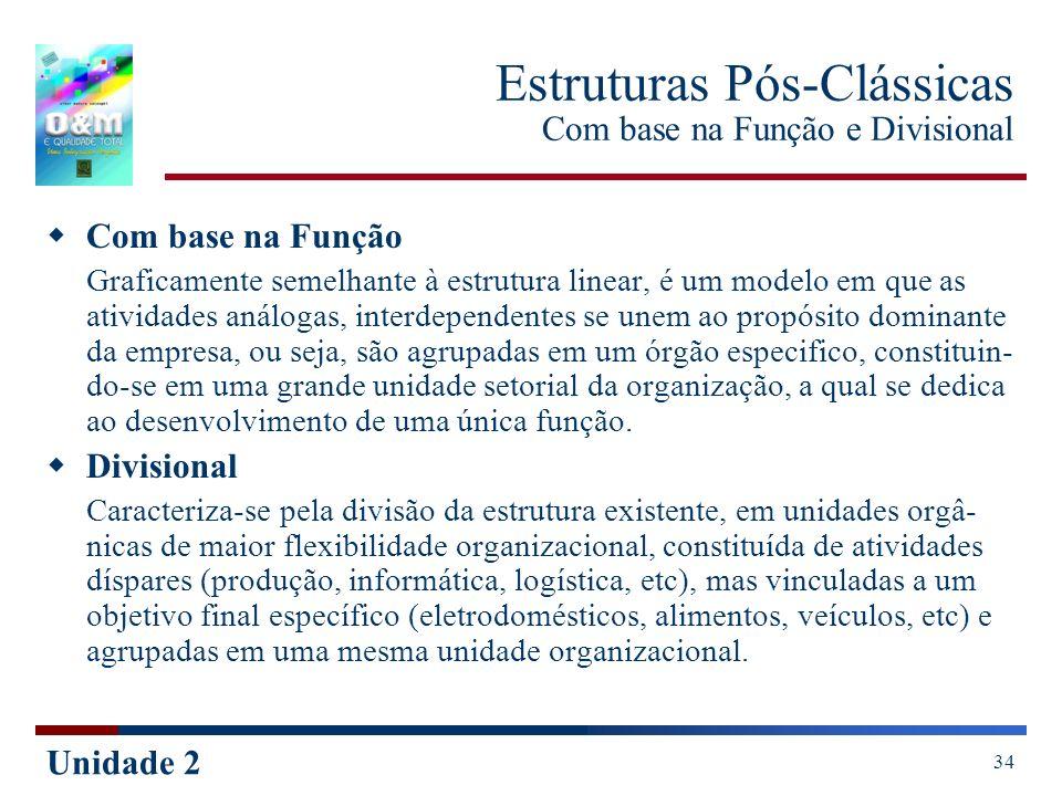 Estruturas Pós-Clássicas Com base na Função e Divisional