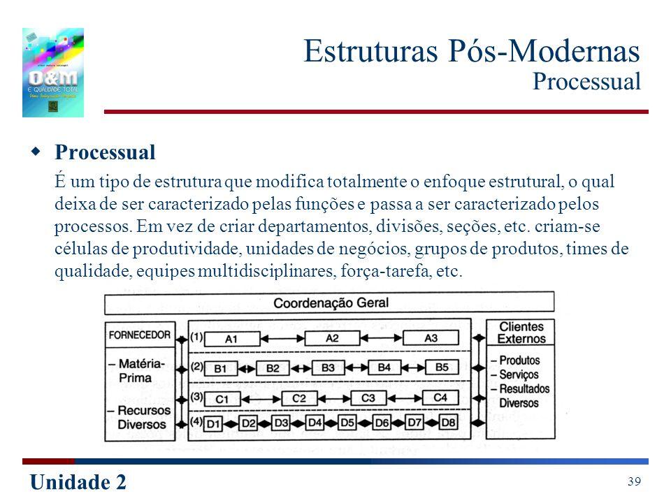 Estruturas Pós-Modernas Processual