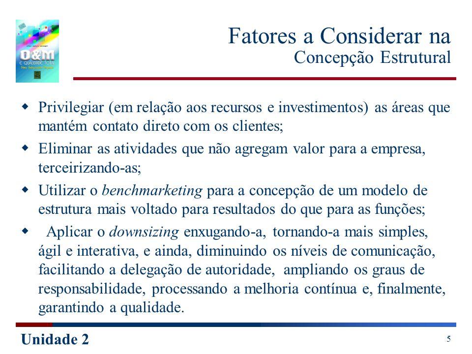 Fatores a Considerar na Concepção Estrutural
