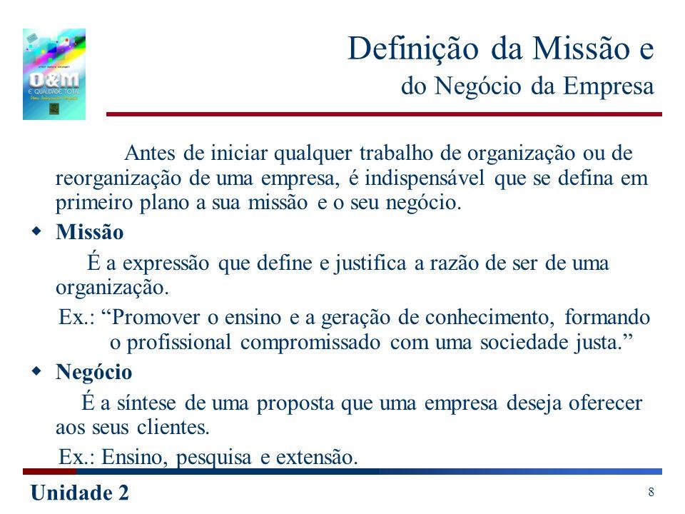 Definição da Missão e do Negócio da Empresa