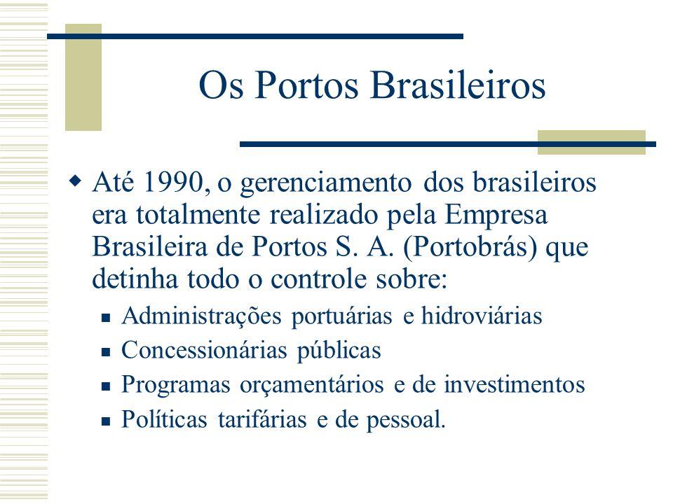 Os Portos Brasileiros