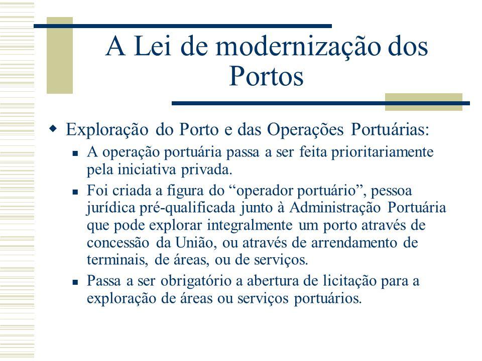 A Lei de modernização dos Portos