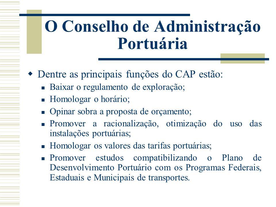 O Conselho de Administração Portuária