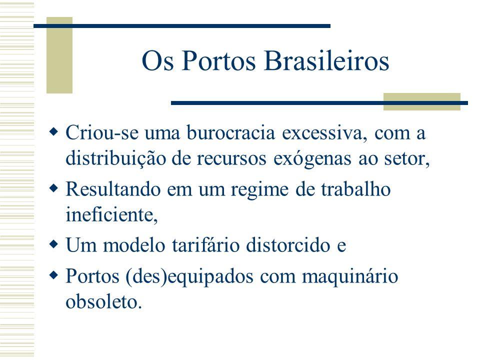 Os Portos Brasileiros Criou-se uma burocracia excessiva, com a distribuição de recursos exógenas ao setor,
