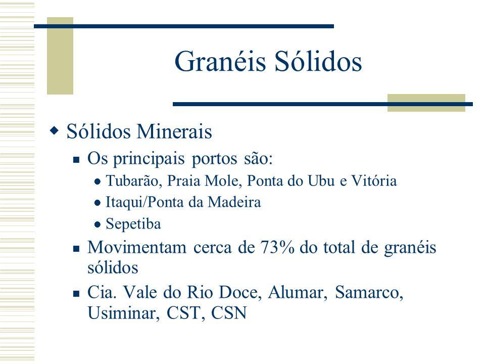 Granéis Sólidos Sólidos Minerais Os principais portos são: