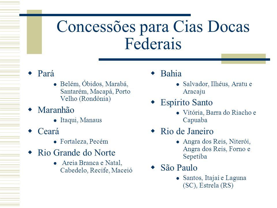 Concessões para Cias Docas Federais