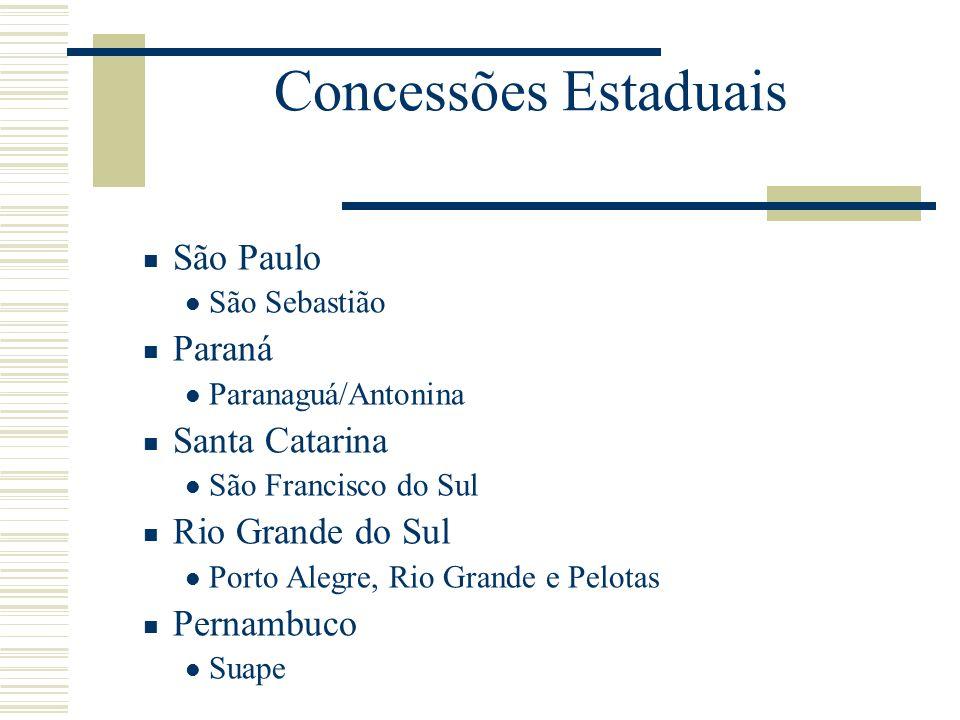 Concessões Estaduais São Paulo Paraná Santa Catarina Rio Grande do Sul