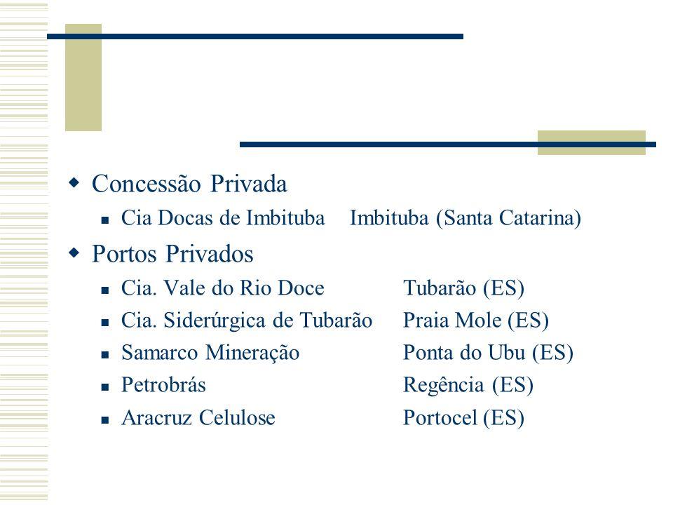 Concessão Privada Portos Privados