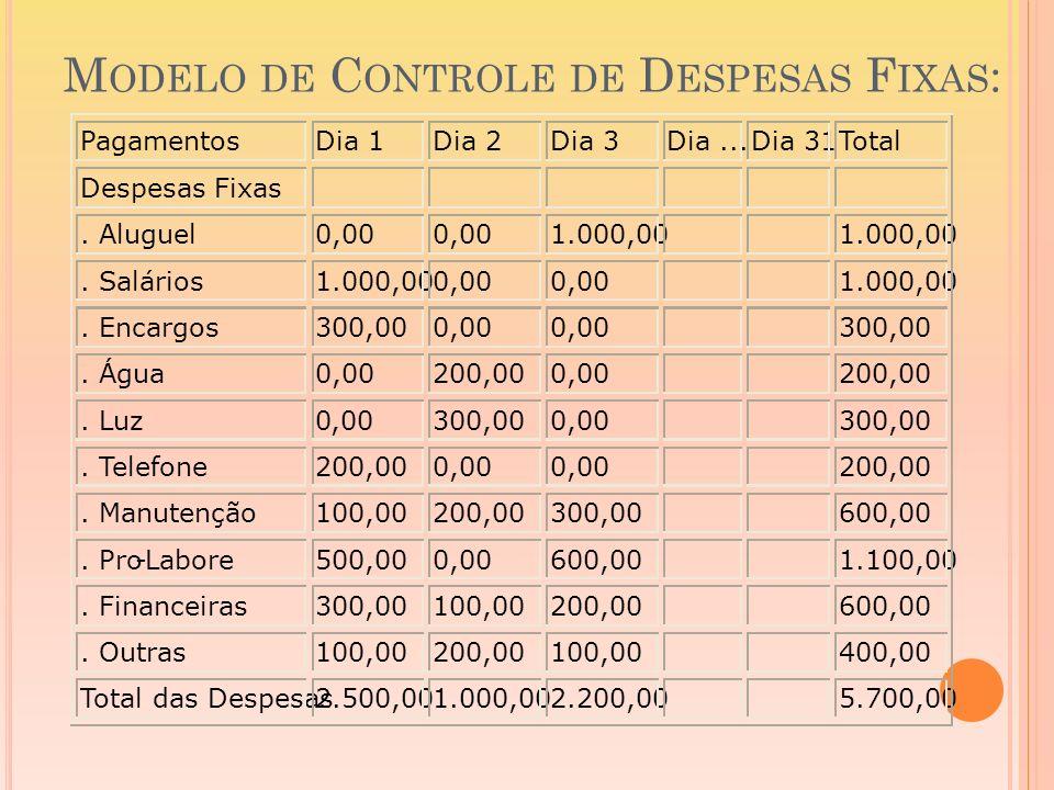 Modelo de Controle de Despesas Fixas: