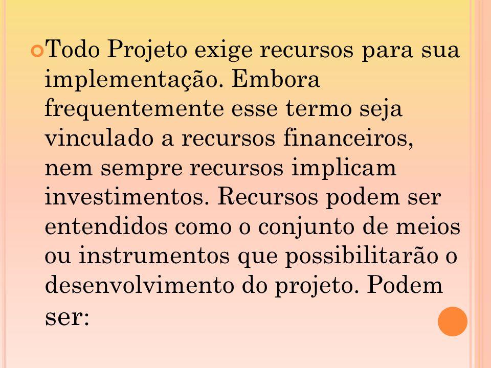 Todo Projeto exige recursos para sua implementação