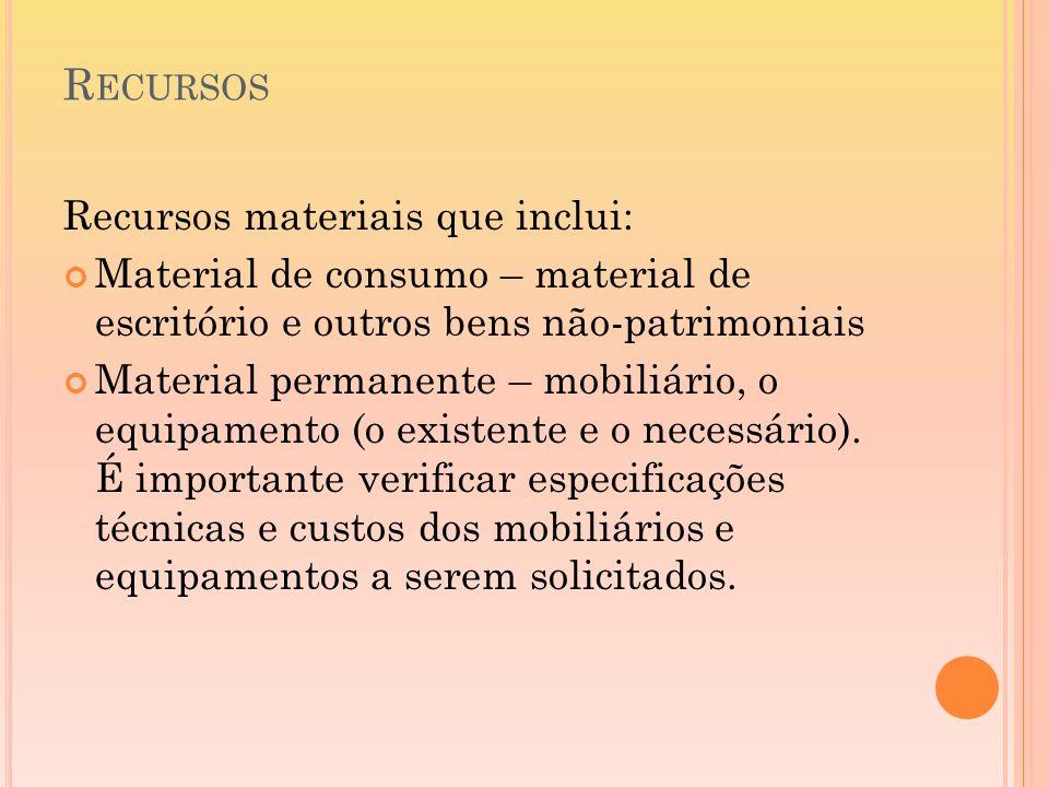 Recursos Recursos materiais que inclui: