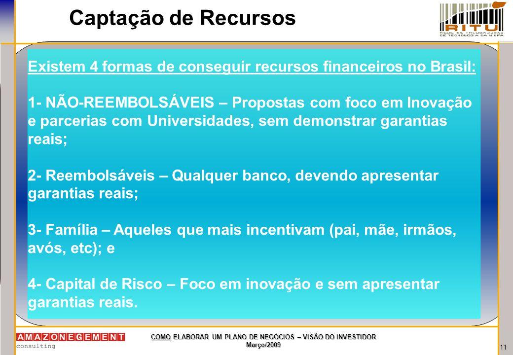 Captação de Recursos Existem 4 formas de conseguir recursos financeiros no Brasil: