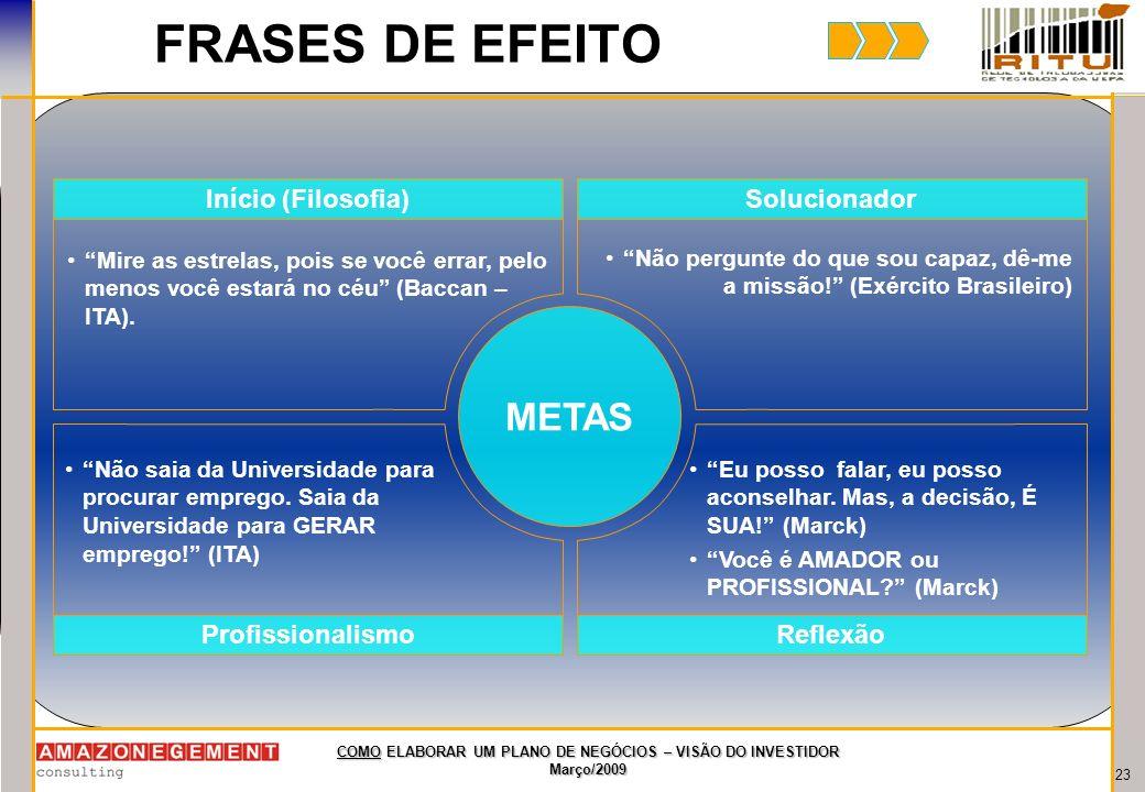 FRASES DE EFEITO METAS Início (Filosofia) Solucionador