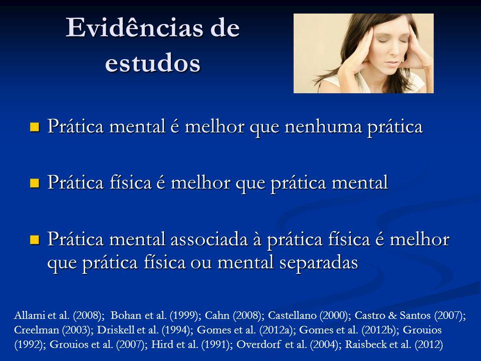 Evidências de estudos Prática mental é melhor que nenhuma prática