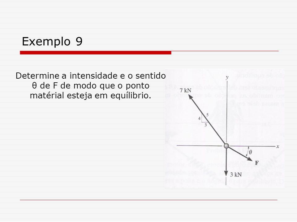 Exemplo 9 Determine a intensidade e o sentido θ de F de modo que o ponto matérial esteja em equílibrio.
