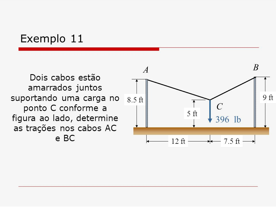 Exemplo 11 A. 9 ft. 5 ft. 8.5 ft. 12 ft. 7.5 ft. B. C. 396 lb.