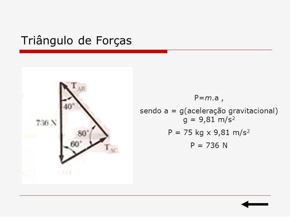 sendo a = g(aceleração gravitacional) g = 9,81 m/s2