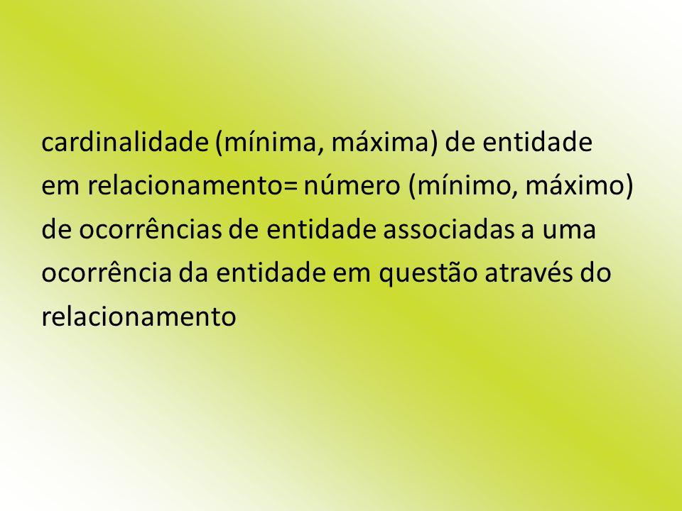cardinalidade (mínima, máxima) de entidade em relacionamento= número (mínimo, máximo) de ocorrências de entidade associadas a uma ocorrência da entidade em questão através do relacionamento