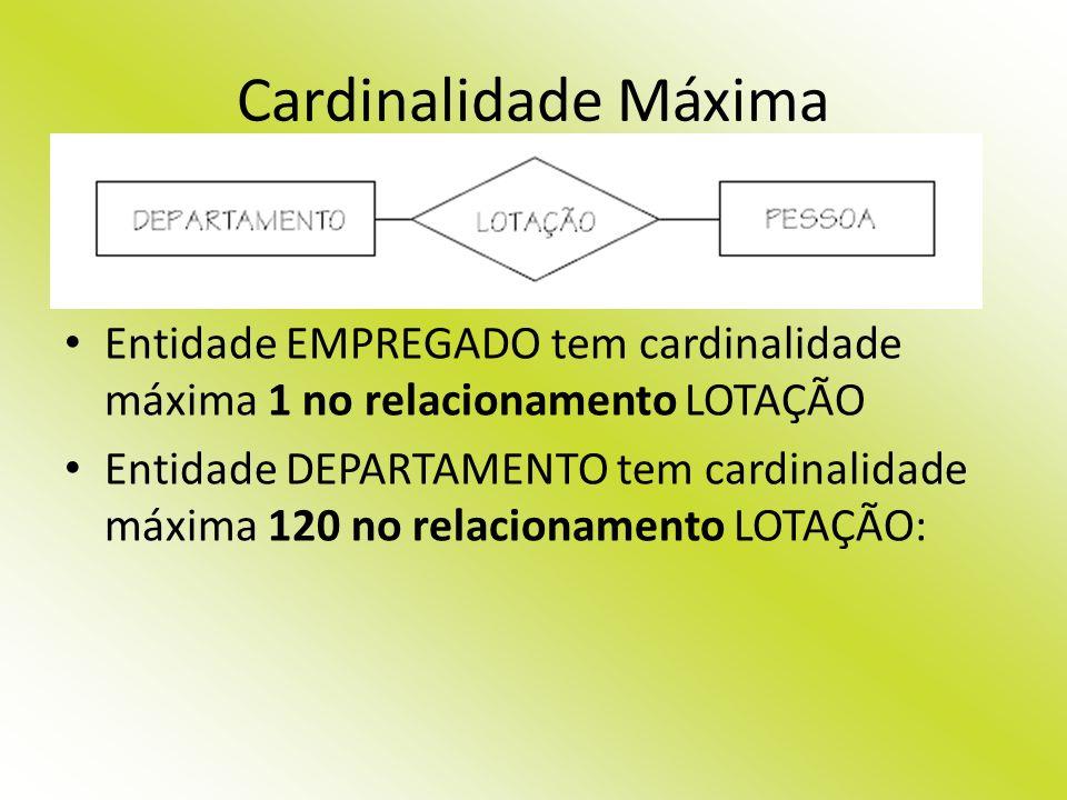 Cardinalidade MáximaEntidade EMPREGADO tem cardinalidade máxima 1 no relacionamento LOTAÇÃO.