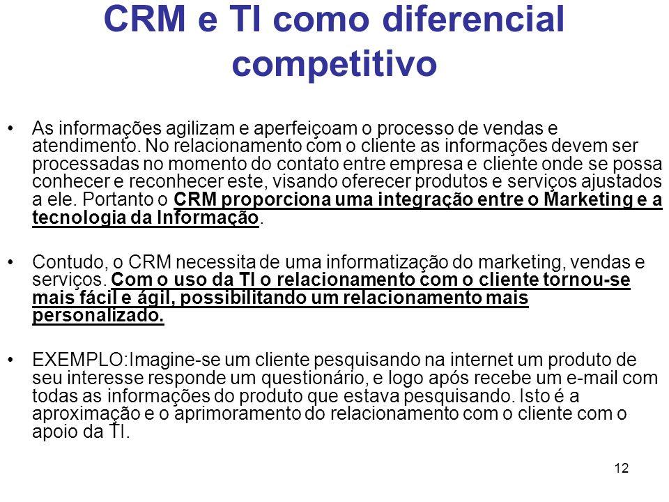 CRM e TI como diferencial competitivo