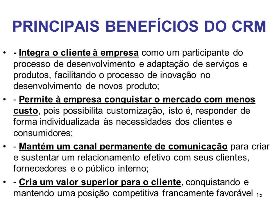 PRINCIPAIS BENEFÍCIOS DO CRM