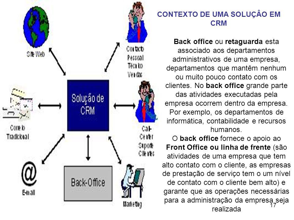 CONTEXTO DE UMA SOLUÇÂO EM CRM