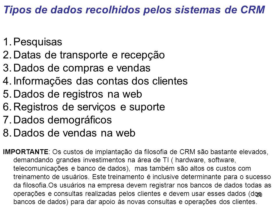Tipos de dados recolhidos pelos sistemas de CRM