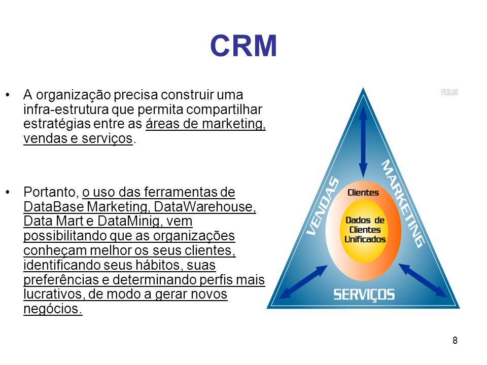 CRM A organização precisa construir uma infra-estrutura que permita compartilhar estratégias entre as áreas de marketing, vendas e serviços.