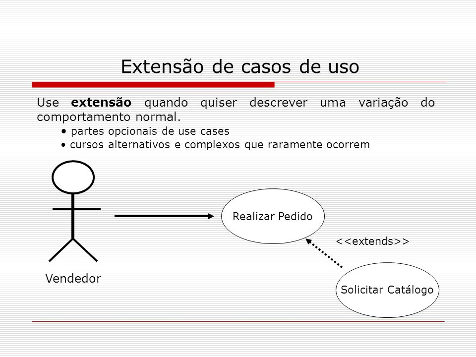 Extensão de casos de uso