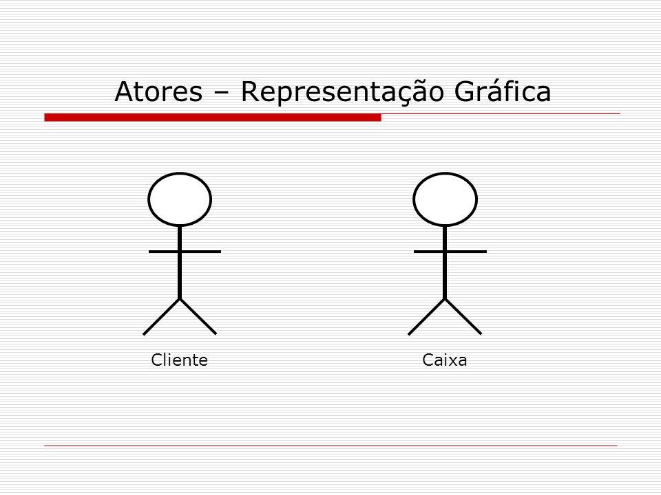 Atores – Representação Gráfica