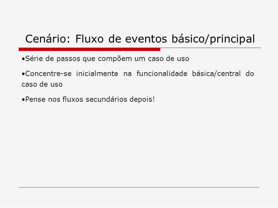 Cenário: Fluxo de eventos básico/principal