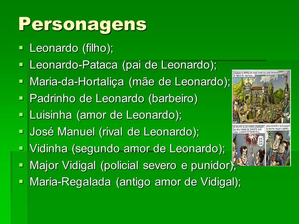 Personagens Leonardo (filho); Leonardo-Pataca (pai de Leonardo);