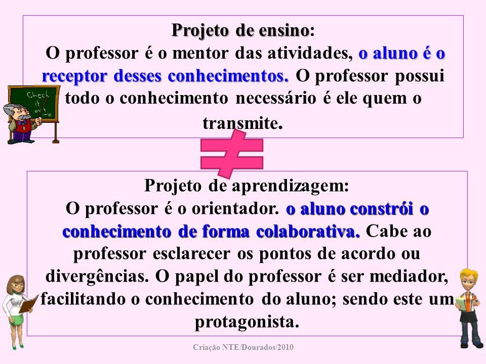 Projeto de aprendizagem: Criação NTE/Dourados/2010