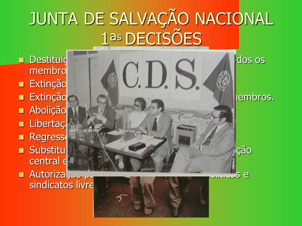 JUNTA DE SALVAÇÃO NACIONAL 1ªs DECISÕES