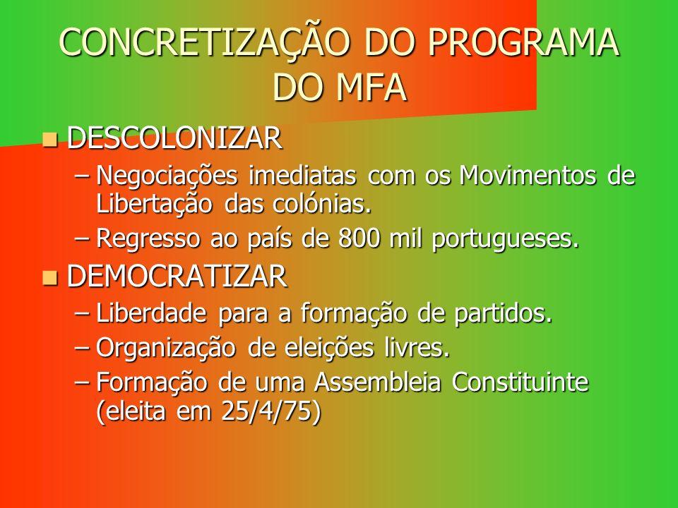 CONCRETIZAÇÃO DO PROGRAMA DO MFA