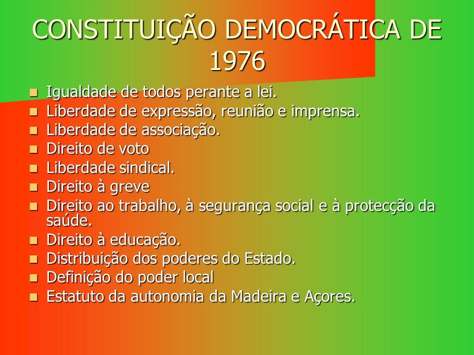 CONSTITUIÇÃO DEMOCRÁTICA DE 1976