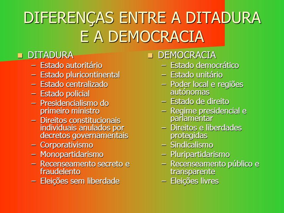 DIFERENÇAS ENTRE A DITADURA E A DEMOCRACIA