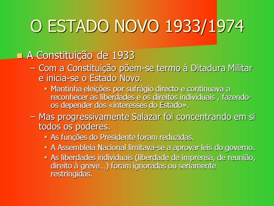 O ESTADO NOVO 1933/1974 A Constituição de 1933