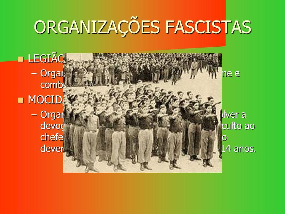 ORGANIZAÇÕES FASCISTAS